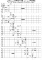 5 GAMMES LA Min Harmonique